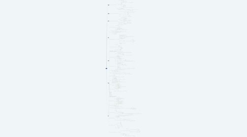 Mind Map: 理念