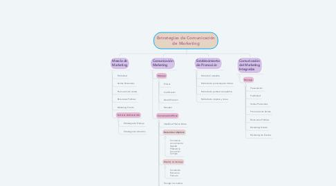 Mind Map: Estrategias de Comunicación de Marketing