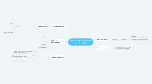 Mind Map: Тестовая стратегия Медиа плеера (WEB)