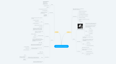 Mind Map: literatura Asiática y Europea