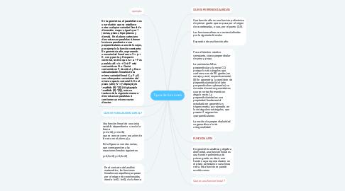 Mind Map: Tipos de funciones