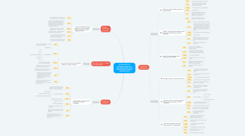 Mind Map: ACTION PLAN TO INCREASE CREATIVITY AND INNOVATION IN THE WHOLE FOODS MARKET ORGANIZATION