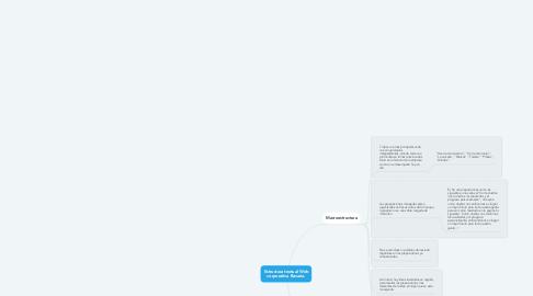 Mind Map: Estructura textual Web corporativa Bavaria.
