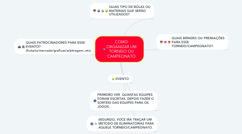 Mind Map: O TESOURO DA MONTANHA