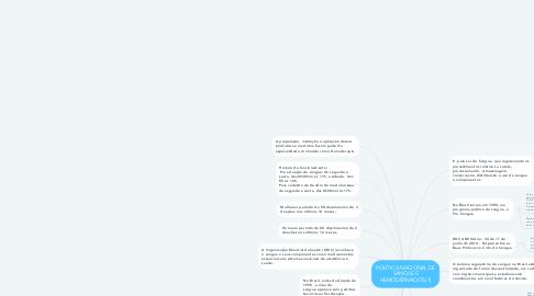 Mind Map: POLÍTICA NACIONAL DE SANGUE E HEMODERIVADOS (1)