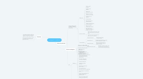 Mind Map: Investigación accidentes
