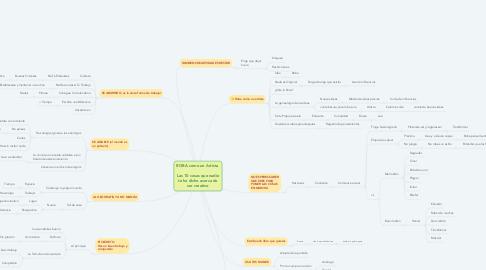 Mind Map: ROBA como un Artista   Las 10 cosas que nadie te ha dicho acerca de ser creativo