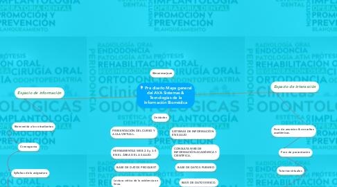 Mind Map: Pre diseño Mapa general del AVA Sistemas & Tecnologías de la Información Biomédica