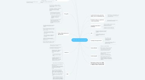 Mind Map: Estilos de vida y psicografia