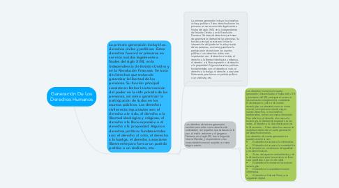 Mind Map: Generación De Los Derechos Humanos