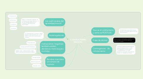 Mind Map: Es un mapa concepto de  la relación del cerebro con las percepciones.