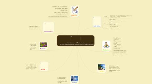 Mind Map: Las estaciones / The seasons       http://lucy88cm.blogspot.com/2011/12/las-estaciones.html