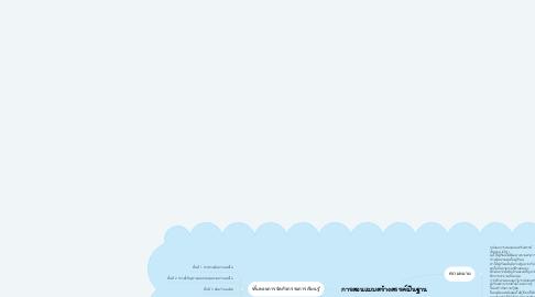 Mind Map: การสอนแบบสร้างสรรค์เป็นฐาน