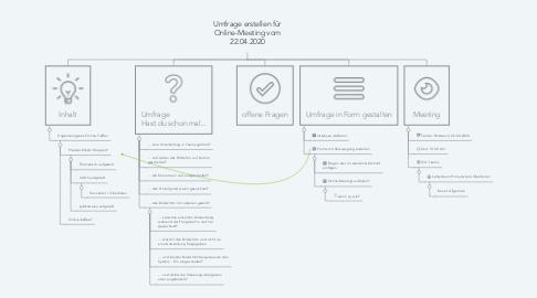 Mind Map: Umfrage erstellen für Online-Meeting vom 22.04.2020