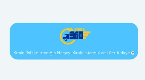 Mind Map: Kirala 360 ile İstediğin Herşeyi Kirala İstanbul ve Tüm Türkiye