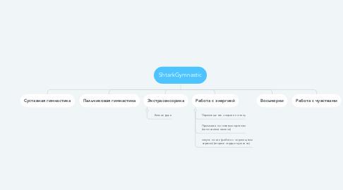 Mind Map: ShtarkGymnastic