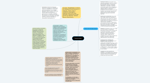 Mind Map: Estabilidade