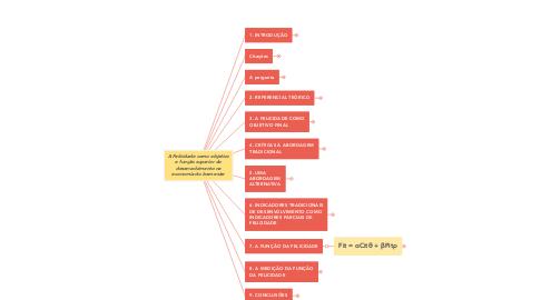 Mind Map: A Felicidade como objetivo e função superior do desenvolvimento na economia do bem-estar