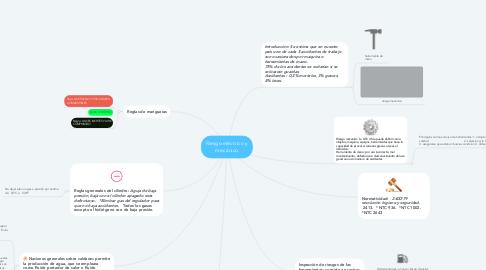 Mind Map: Riesgo eléctrico y mecánico