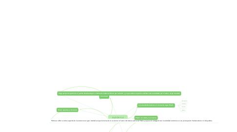 Mind Map: PLATÓN Y LA ADMINISTRACIÓN