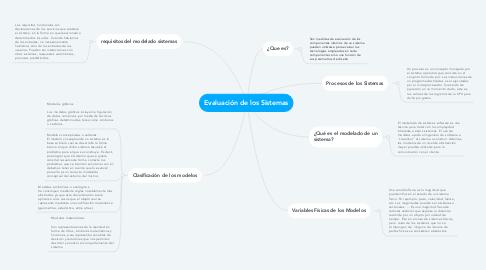 Mind Map: Evaluación de los Sistemas