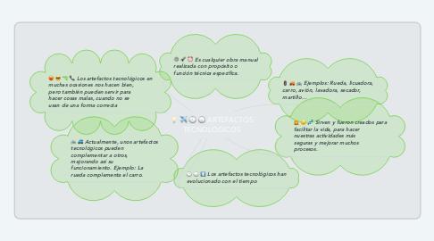 Mind Map: ARTEFACTOS TECNOLÓGICOS