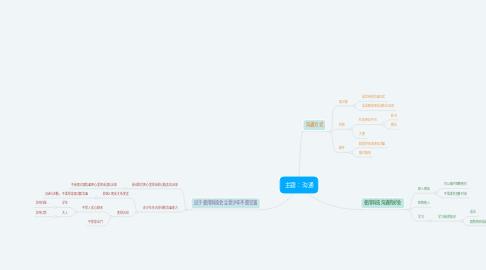 Mind Map: 主题:沟通