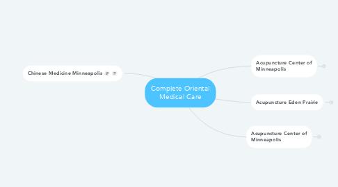 Mind Map: Complete Oriental Medical Care