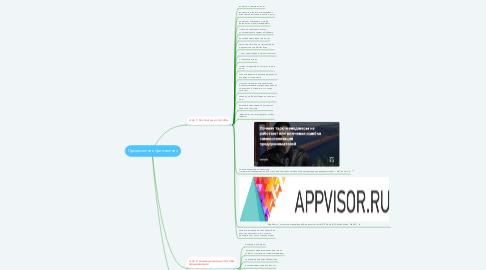 Mind Map: Продвижение приложения