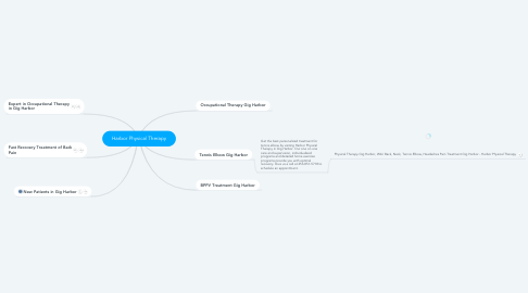 Mind Map: Harbor Physical Therapy