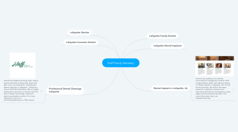 Mind Map: Huff Family Dentistry