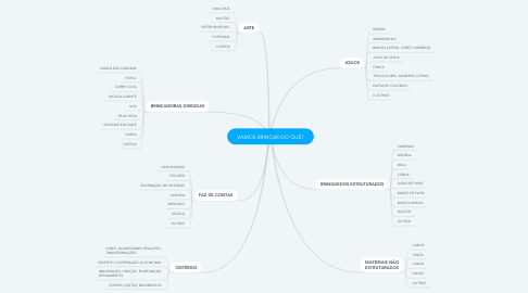 Mind Map: VAMOS BRINCAR DO QUÊ?