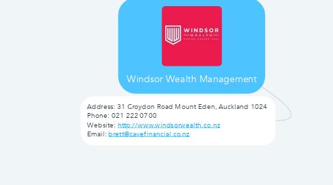 Mind Map: Windsor Wealth Management