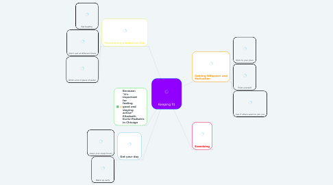Mind Map: Keeping fit