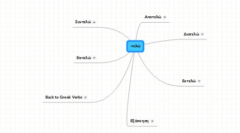 Mind Map: -τελώ