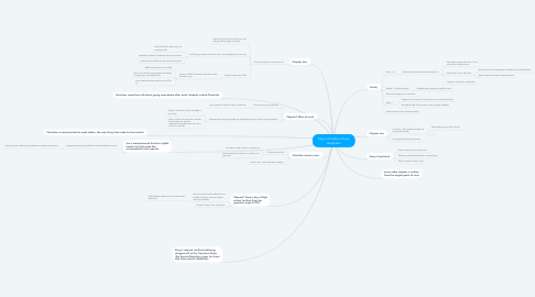 Mind Map: Story of mother of two daughters
