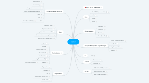 Mind Map: Martell