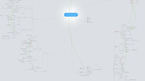 Mind Map: OS Sa 2012  Burkart: VIKARIN CH-Literatur Heinz Hafner