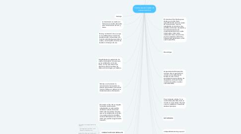 Mind Map: Conmutación (redes de comunicación)