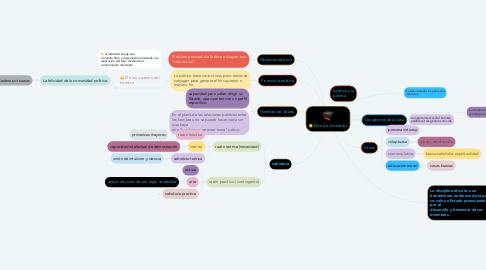 Mind Map: Ética de Aristoteles