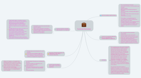 Mind Map: funciones financieras