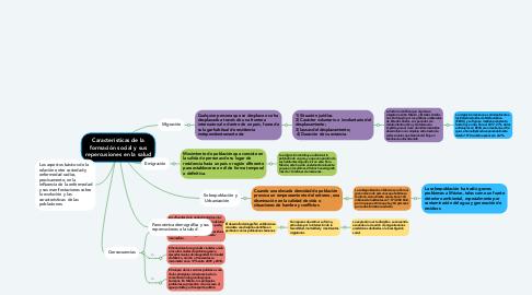 Mind Map: Características de la formación social y sus repercusiones en la salud