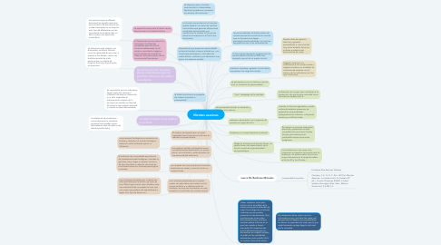 Mind Map: Mentes asesinas