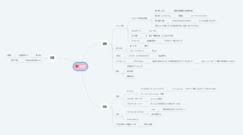 Mind Map: 偏愛