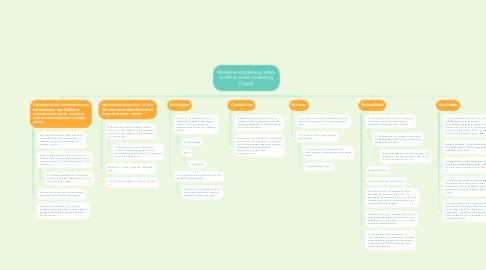 Mind Map: Modelos estadísticos sobre la eficacia del marketing Digital