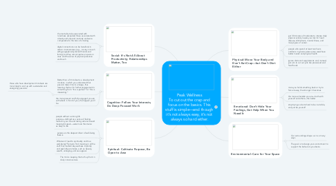 Mind Map: Peak Wellness To cut out the crap and focus on the basics. This stuff is simple—and though it's not always easy, it's not always so hard either.