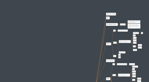 Mind Map: Beispiel «GaumenTour»