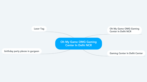 Mind Map: Oh My Game OMG Gaming Center In Delhi NCR
