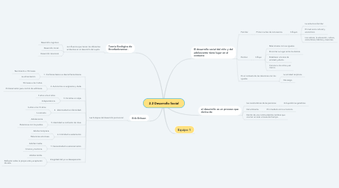 Mind Map: Epicúreos