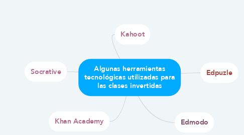 Mind Map: Algunas herramientas tecnológicas utilizadas para las clases invertidas